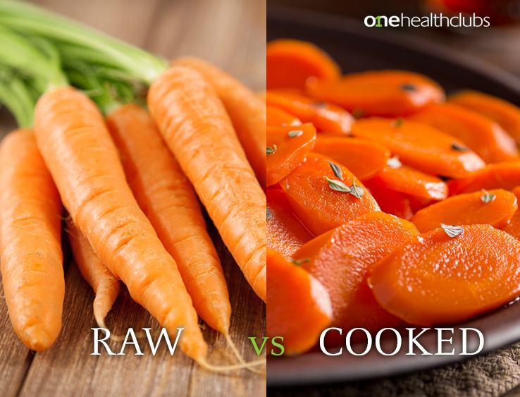 Eating Raw Food Vs Cooked